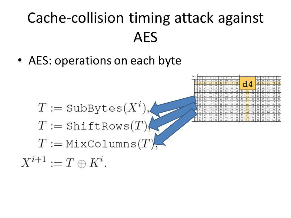 Cache-collision timing attack against AES