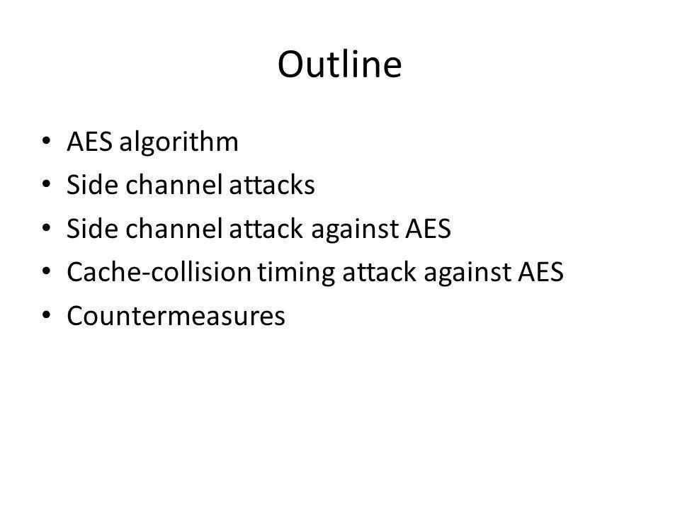 Outline AES algorithm Side channel attacks