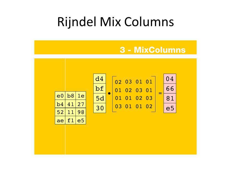 Rijndel Mix Columns