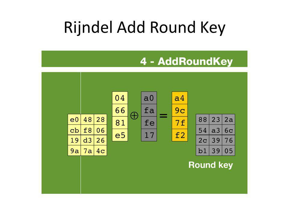 Rijndel Add Round Key