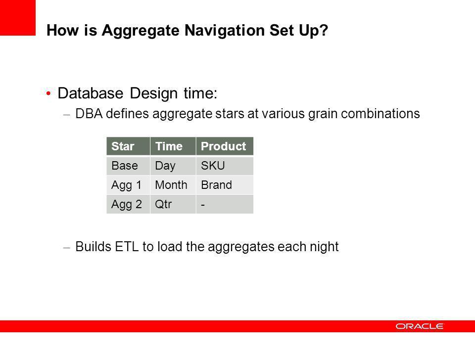 How is Aggregate Navigation Set Up