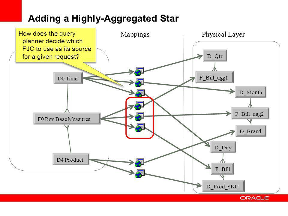 Adding a Highly-Aggregated Star