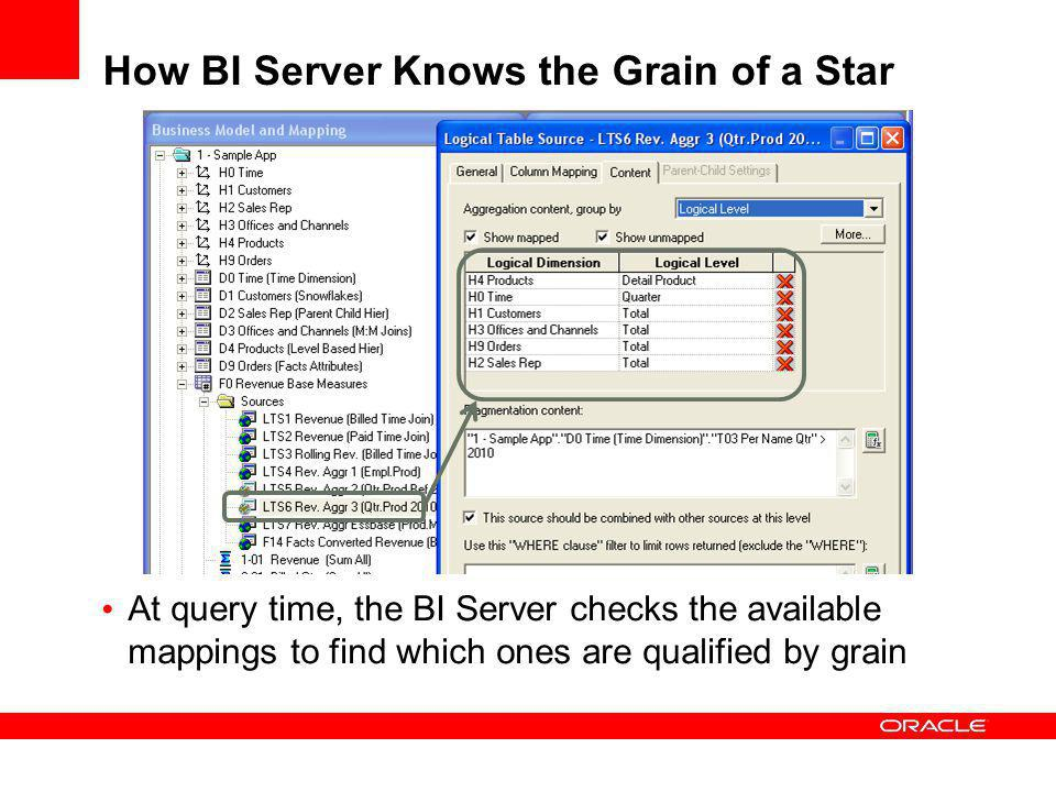 How BI Server Knows the Grain of a Star