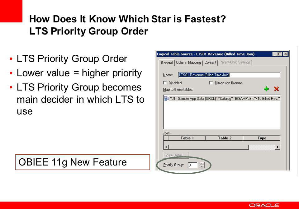 How Does It Know Which Star is Fastest LTS Priority Group Order
