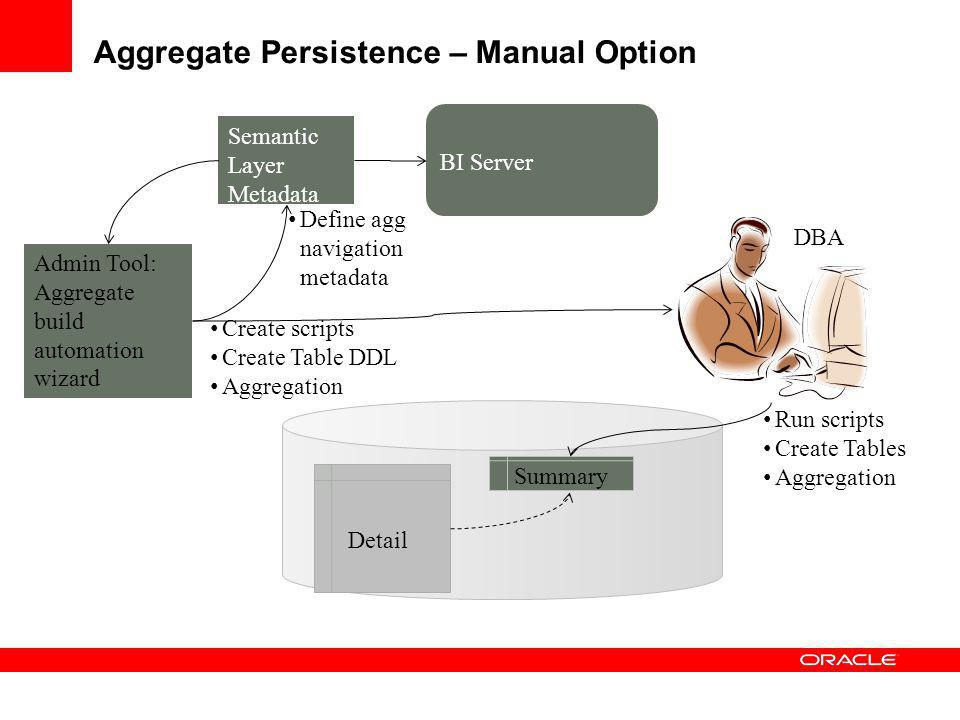 Aggregate Persistence – Manual Option