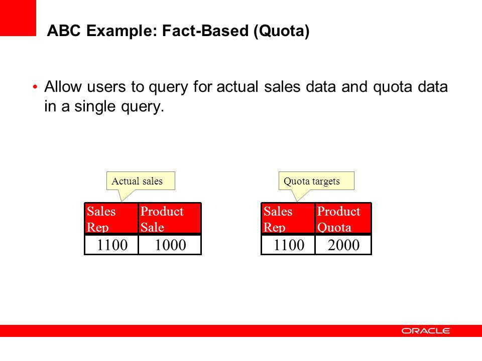 ABC Example: Fact-Based (Quota)