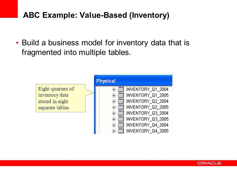 ABC Example: Value-Based (Inventory)
