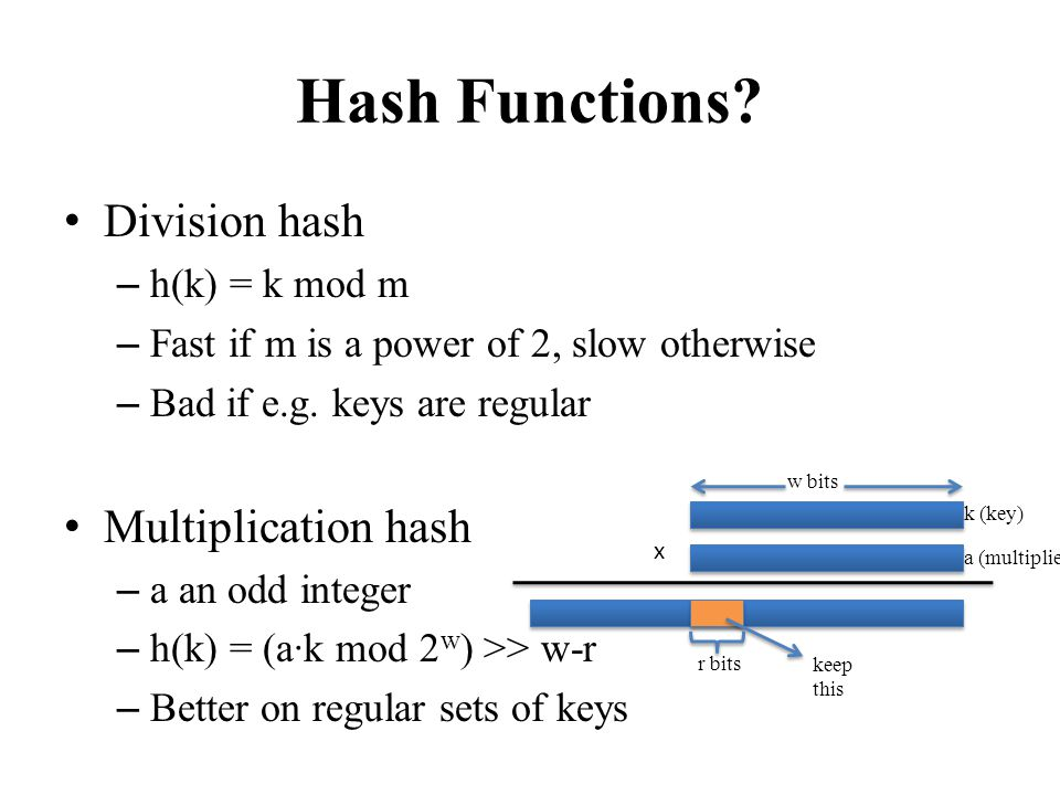 Hash Functions Division hash Multiplication hash h(k) = k mod m