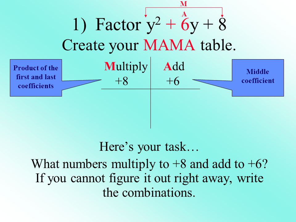 1) Factor y2 + 6y + 8 Create your MAMA table.