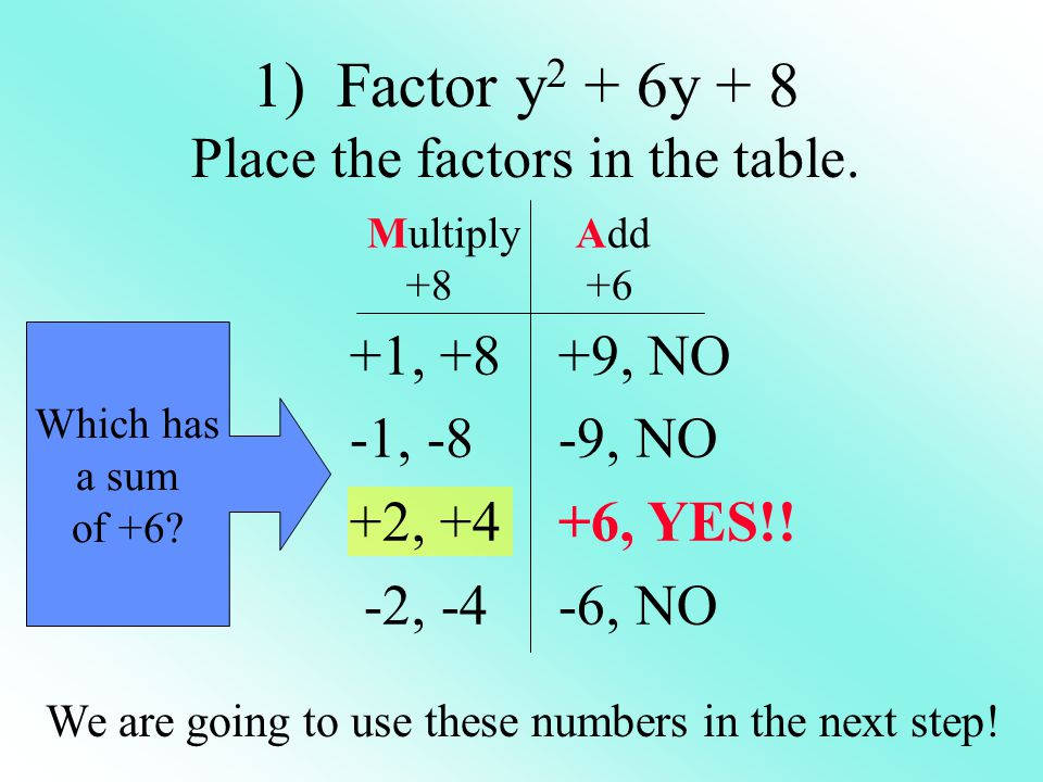 1) Factor y2 + 6y + 8 Place the factors in the table.