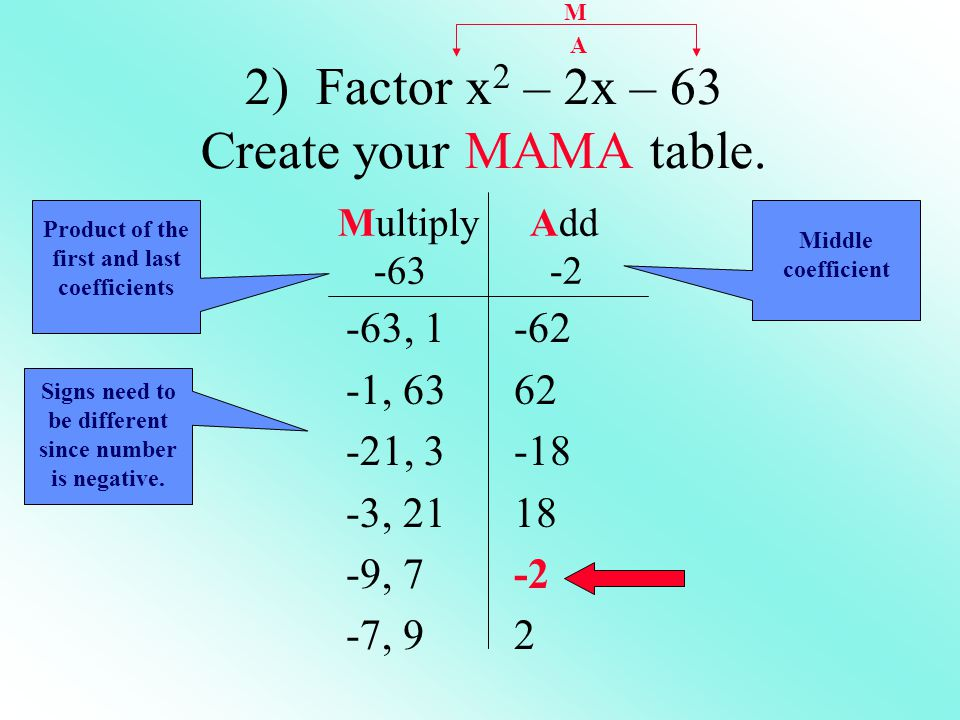 2) Factor x2 – 2x – 63 Create your MAMA table.