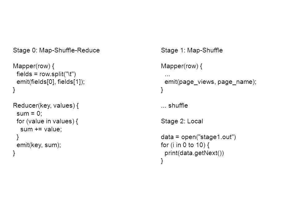 Stage 0: Map-Shuffle-Reduce