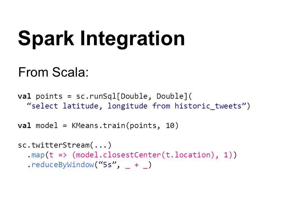 Spark Integration From Scala: