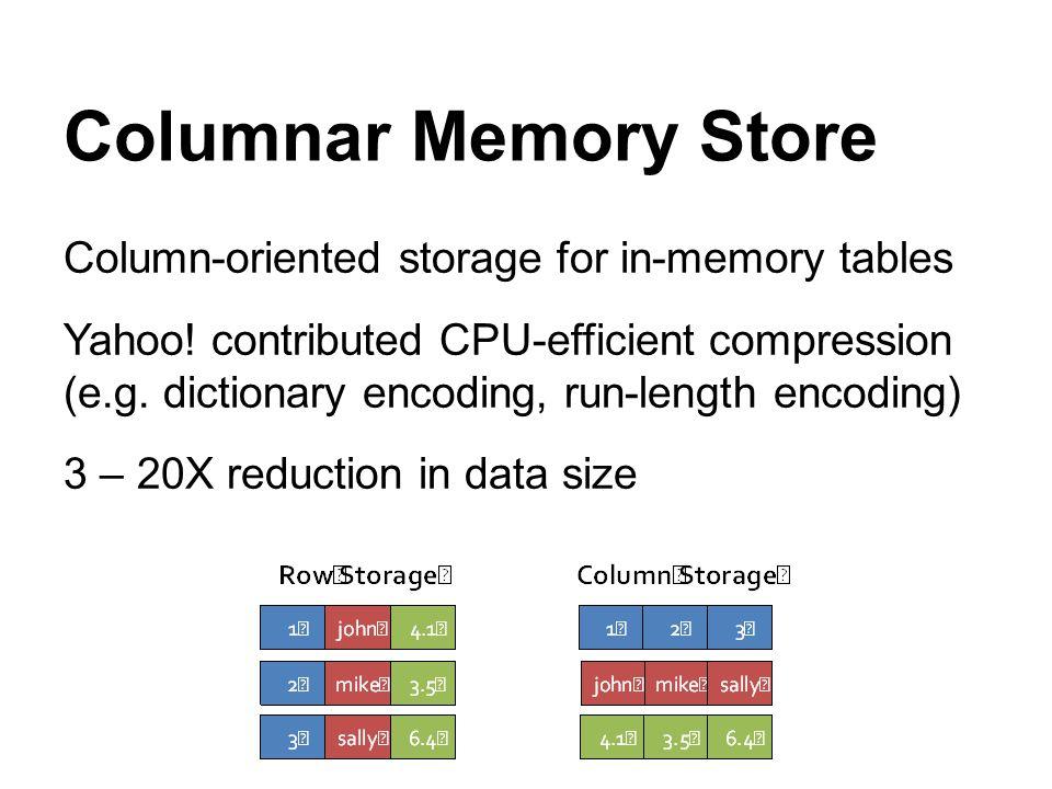 Columnar Memory Store