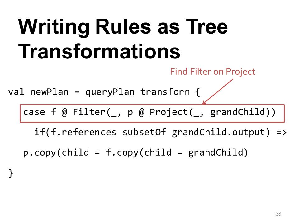 Writing Rules as Tree Transformations