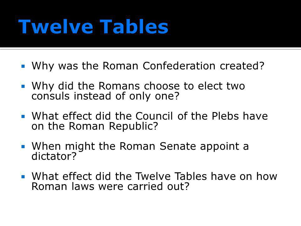Twelve Tables Why was the Roman Confederation created