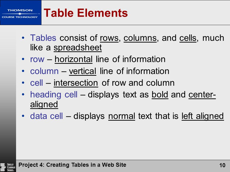 Table Elements Tables consist of rows, columns, and cells, much like a spreadsheet. row – horizontal line of information.
