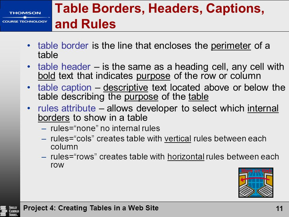Table Borders, Headers, Captions, and Rules