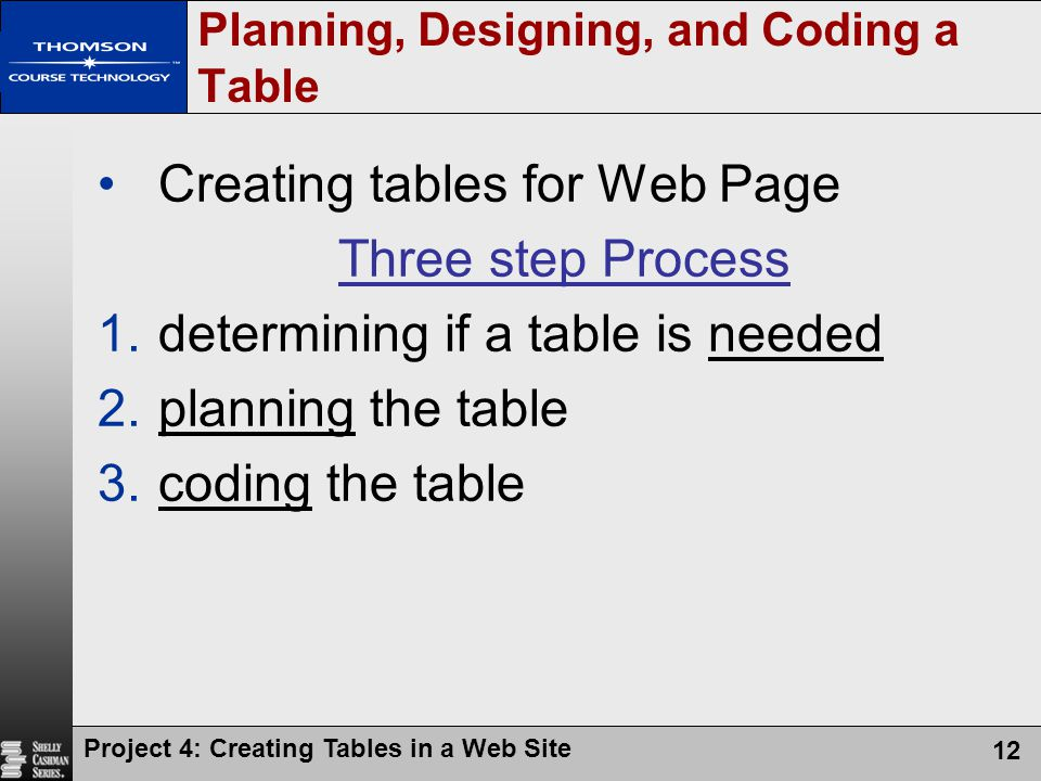 Planning, Designing, and Coding a Table