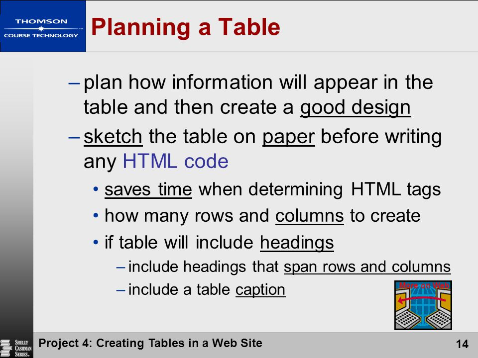 Planning a Table plan how information will appear in the table and then create a good design. sketch the table on paper before writing any HTML code.