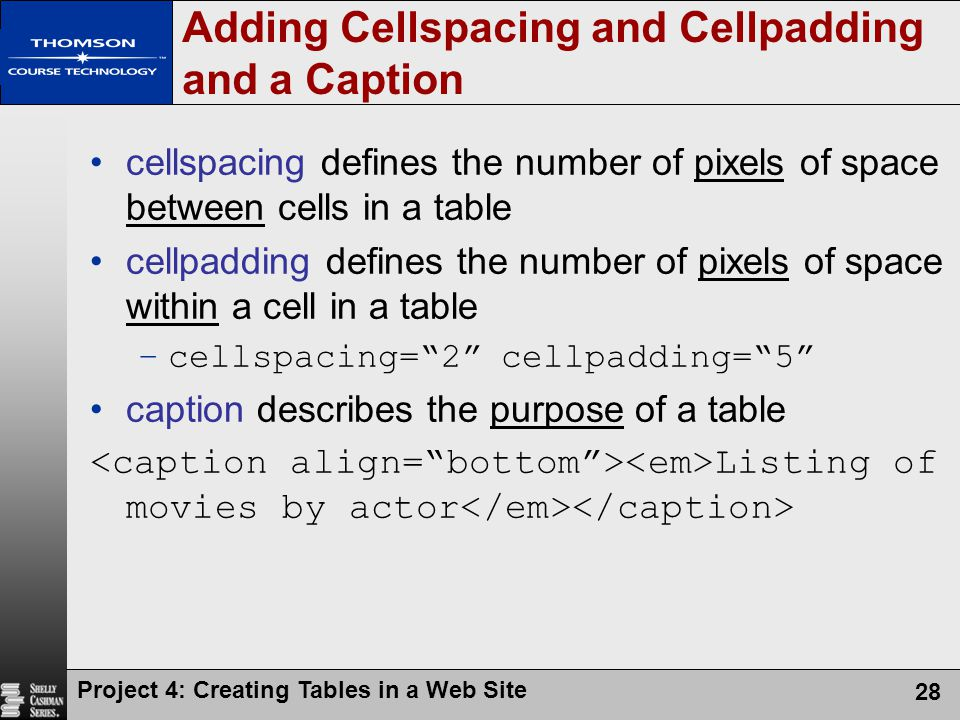 Adding Cellspacing and Cellpadding and a Caption