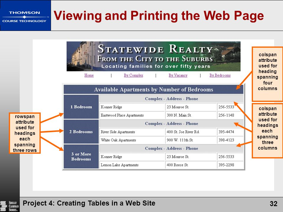 Viewing and Printing the Web Page