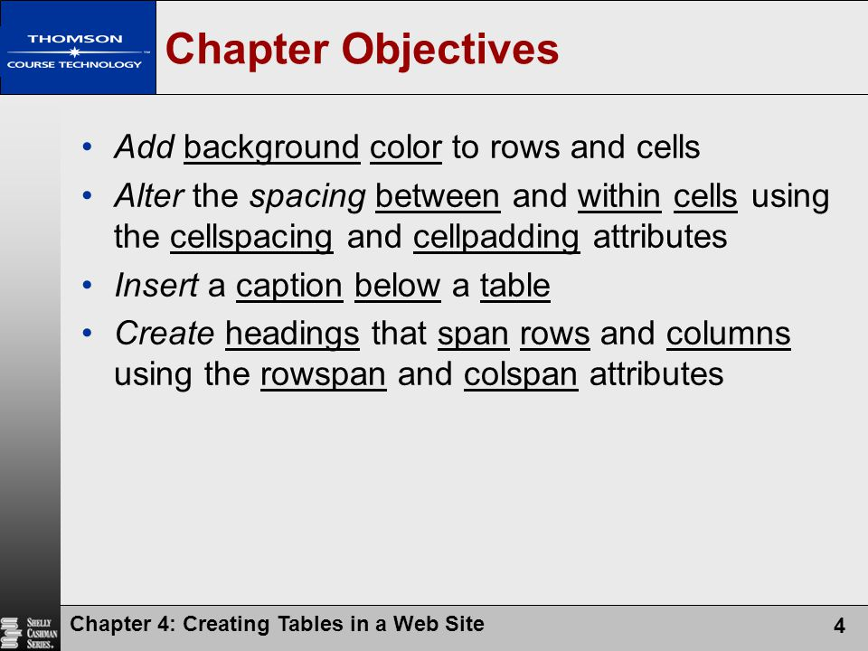 Chapter Objectives Add background color to rows and cells
