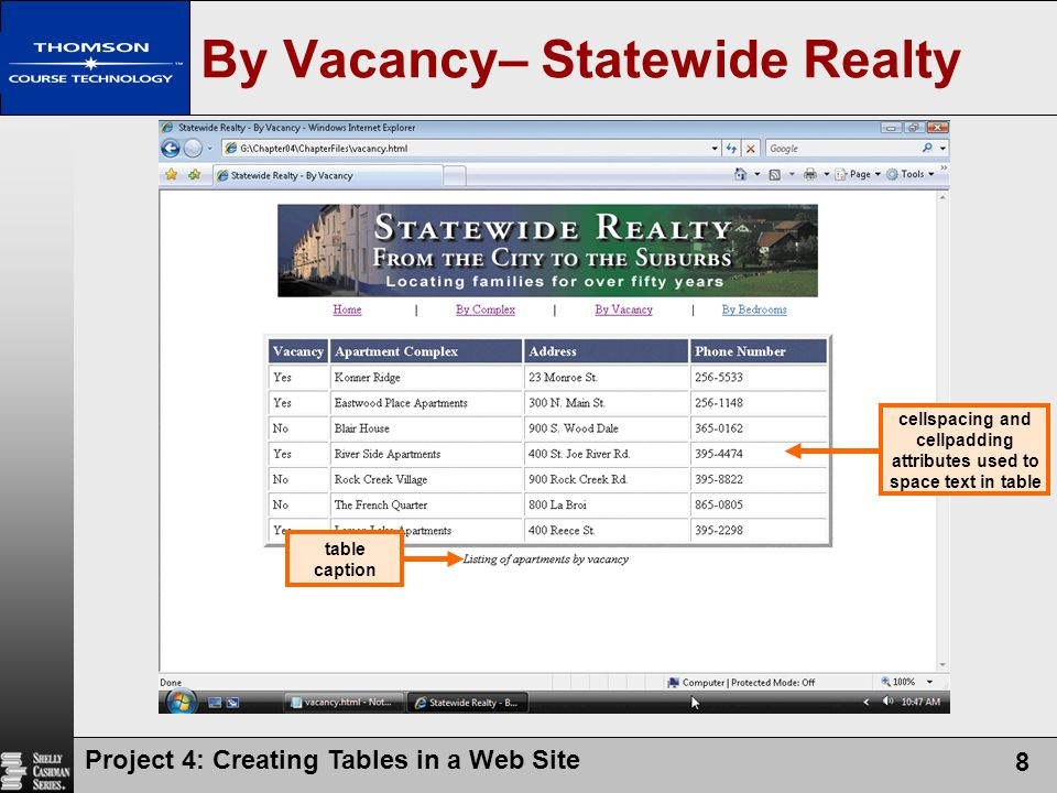 By Vacancy– Statewide Realty