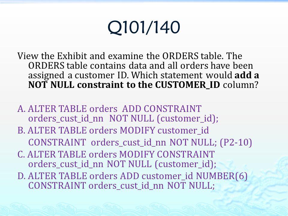 Q101/140