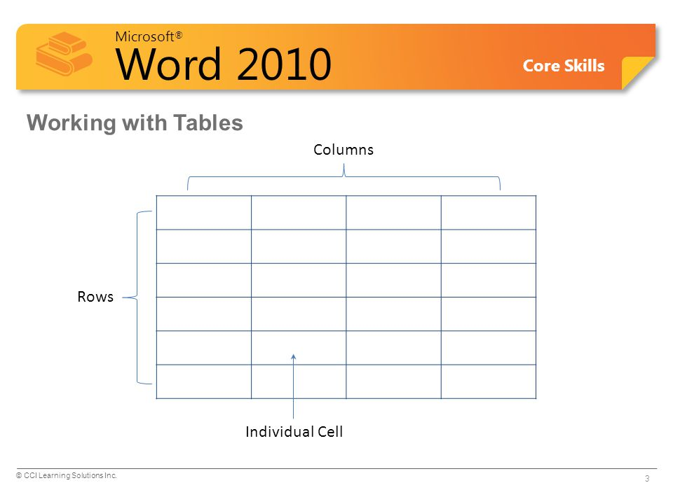 Working with Tables Columns Rows Individual Cell Pg 132 Objective 2.5
