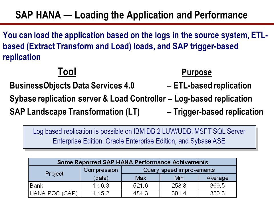 SAP HANA — Loading the Application and Performance