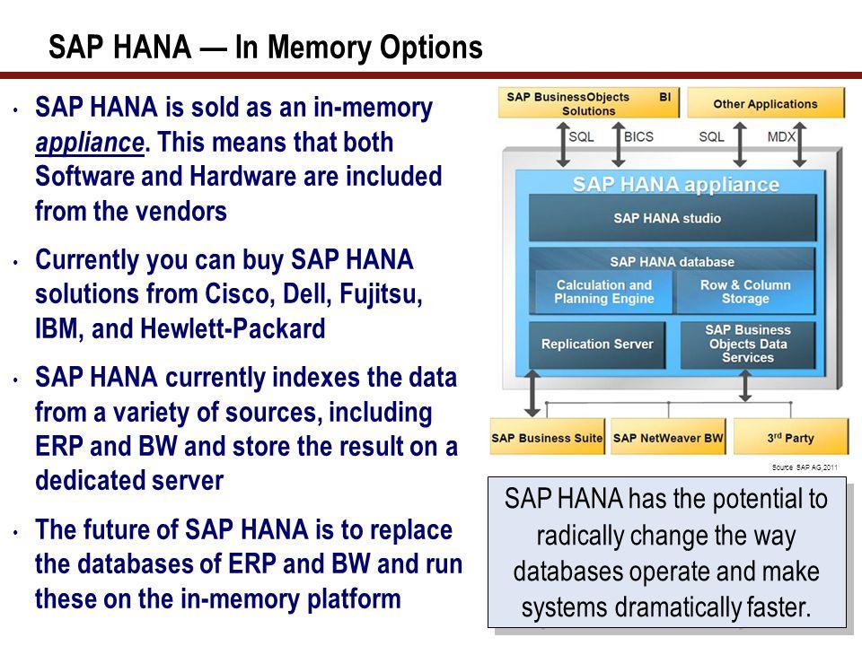 SAP HANA — In Memory Options