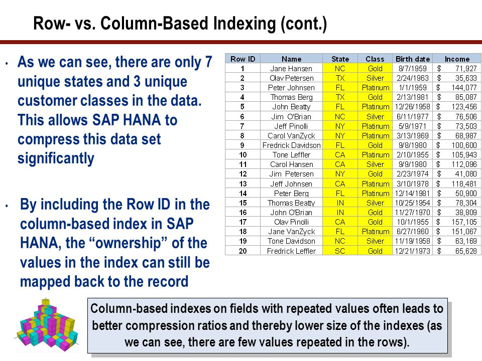 Row- vs. Column-Based Indexing (cont.)