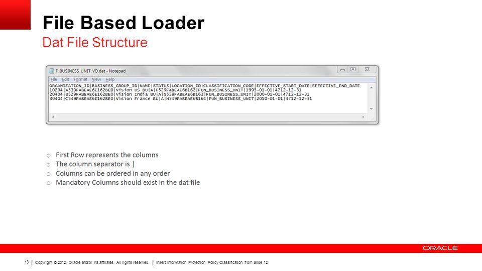 File Based Loader Dat File Structure