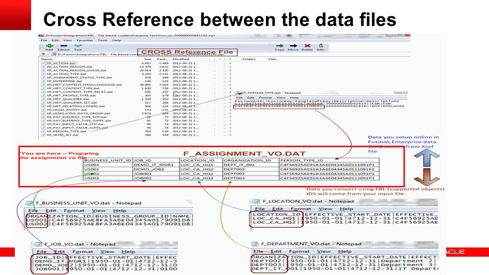 Cross Reference between the data files