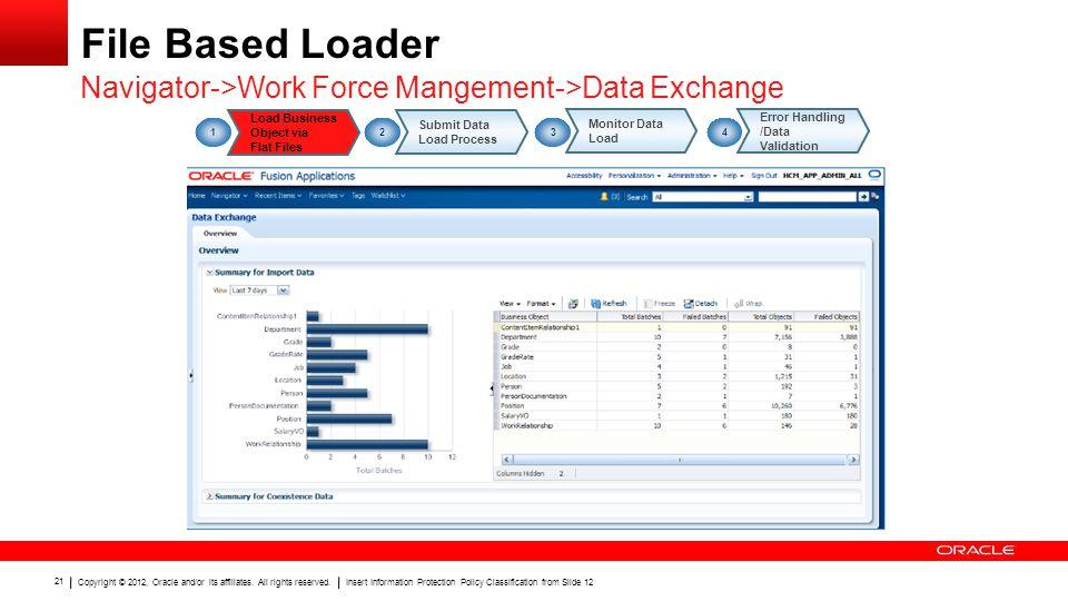 File Based Loader Navigator->Work Force Mangement->Data Exchange