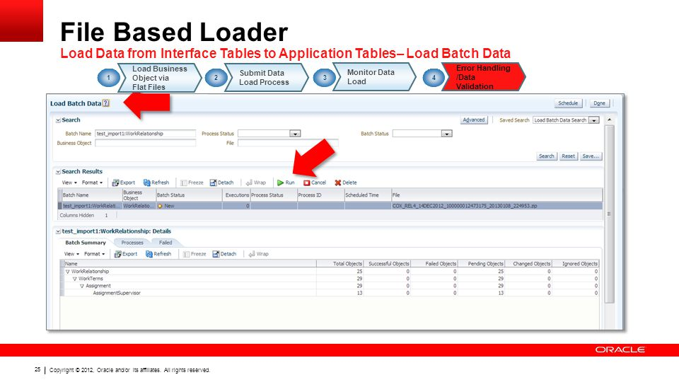 File Based Loader Load Data from Interface Tables to Application Tables– Load Batch Data
