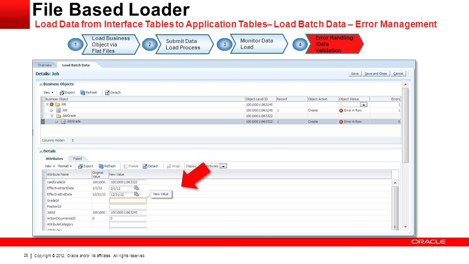 File Based Loader Load Data from Interface Tables to Application Tables– Load Batch Data – Error Management