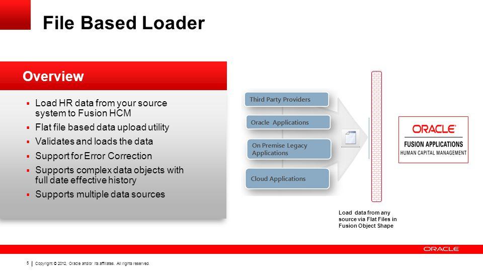File Based Loader Overview