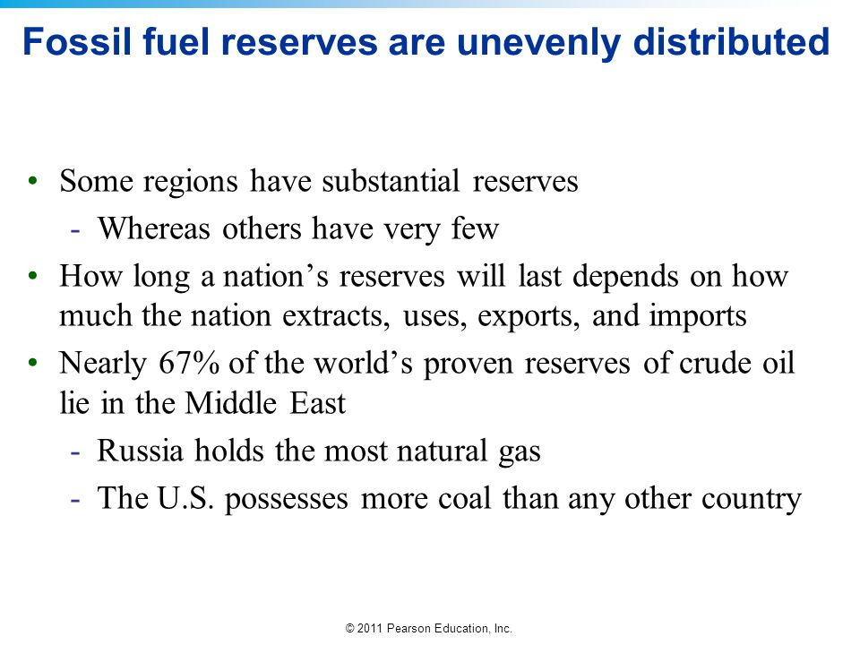 Fossil fuel reserves are unevenly distributed