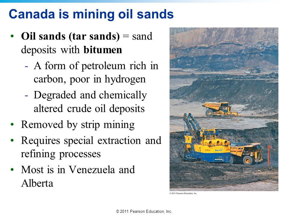 Canada is mining oil sands