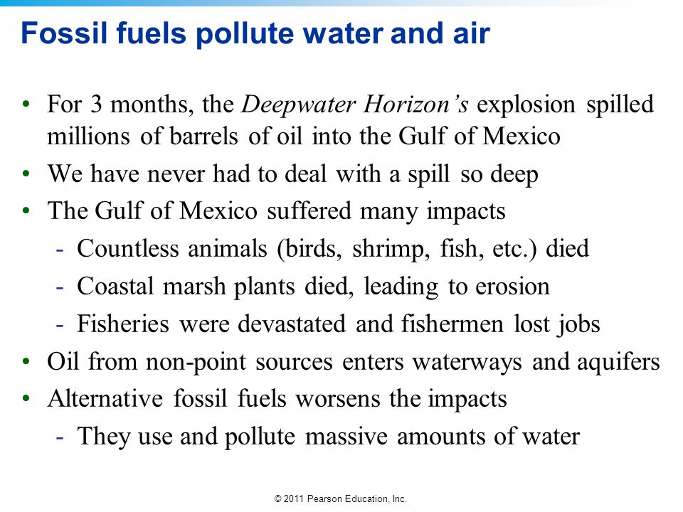 Fossil fuels pollute water and air