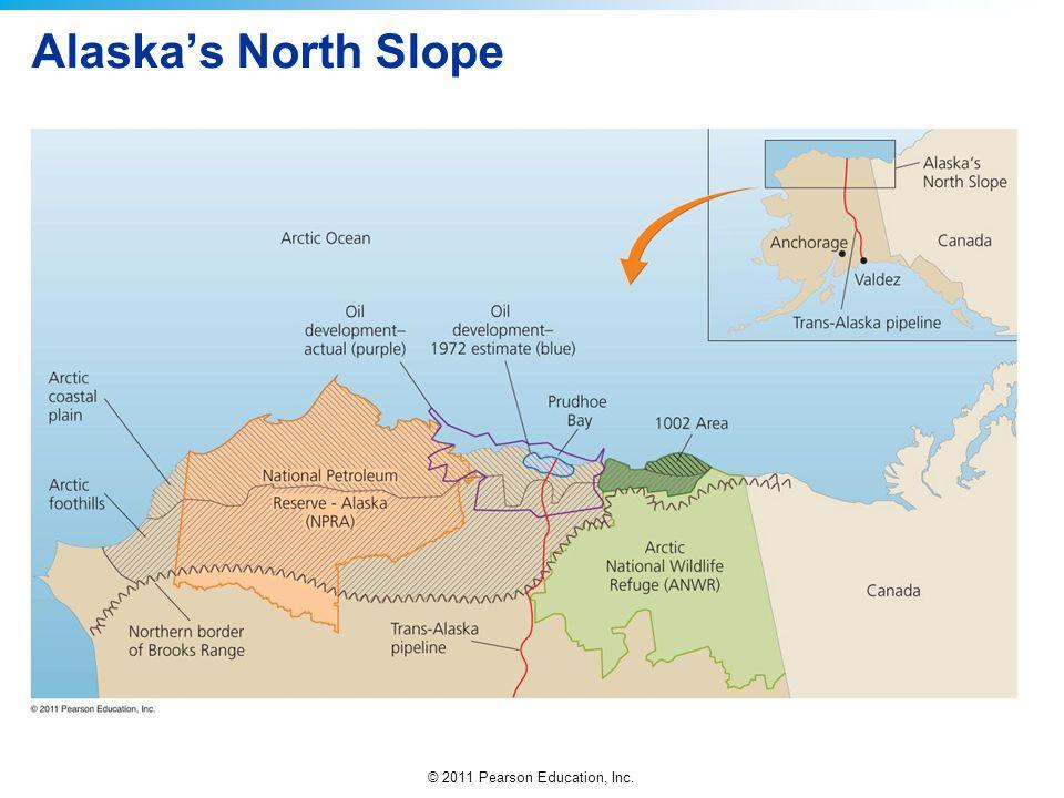 Alaska's North Slope