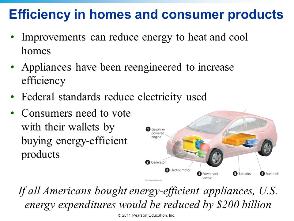 Efficiency in homes and consumer products