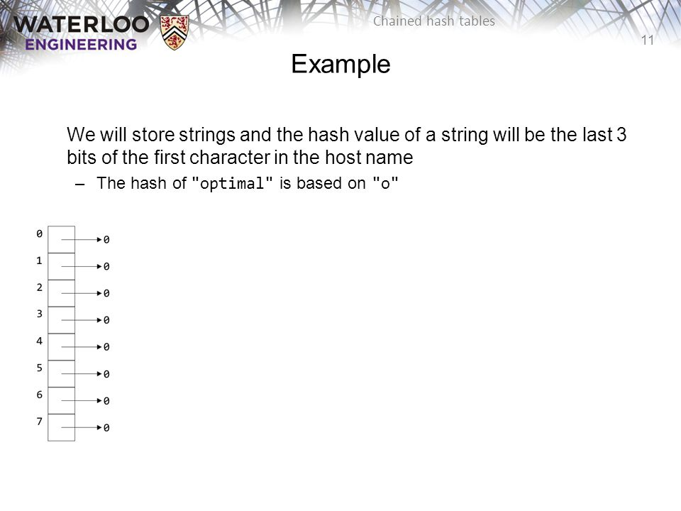 Example We will store strings and the hash value of a string will be the last 3 bits of the first character in the host name.