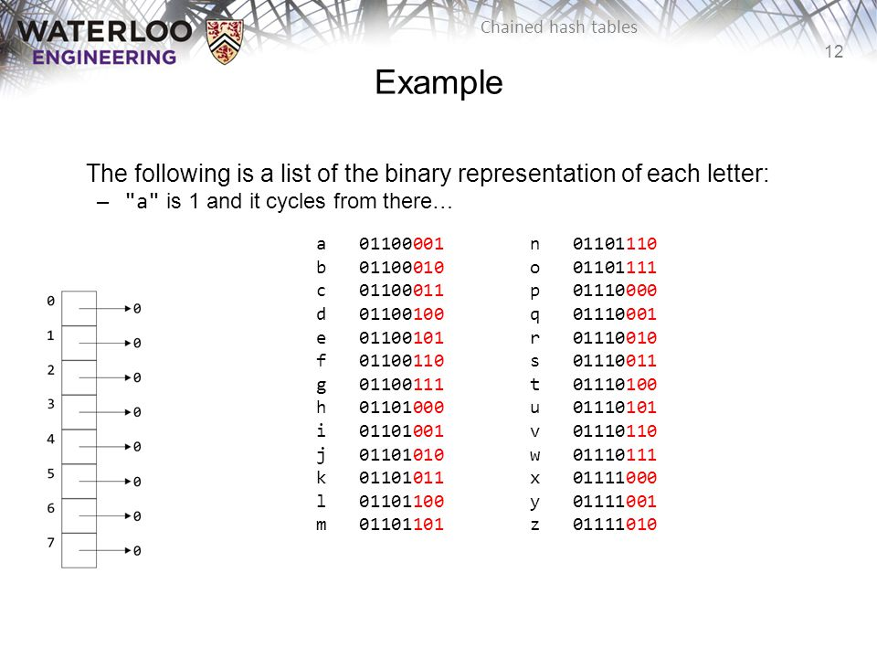 Example The following is a list of the binary representation of each letter: a is 1 and it cycles from there…