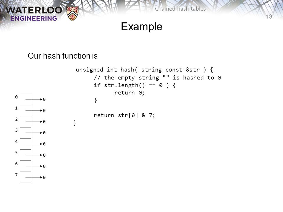 Example Our hash function is unsigned int hash( string const &str ) {