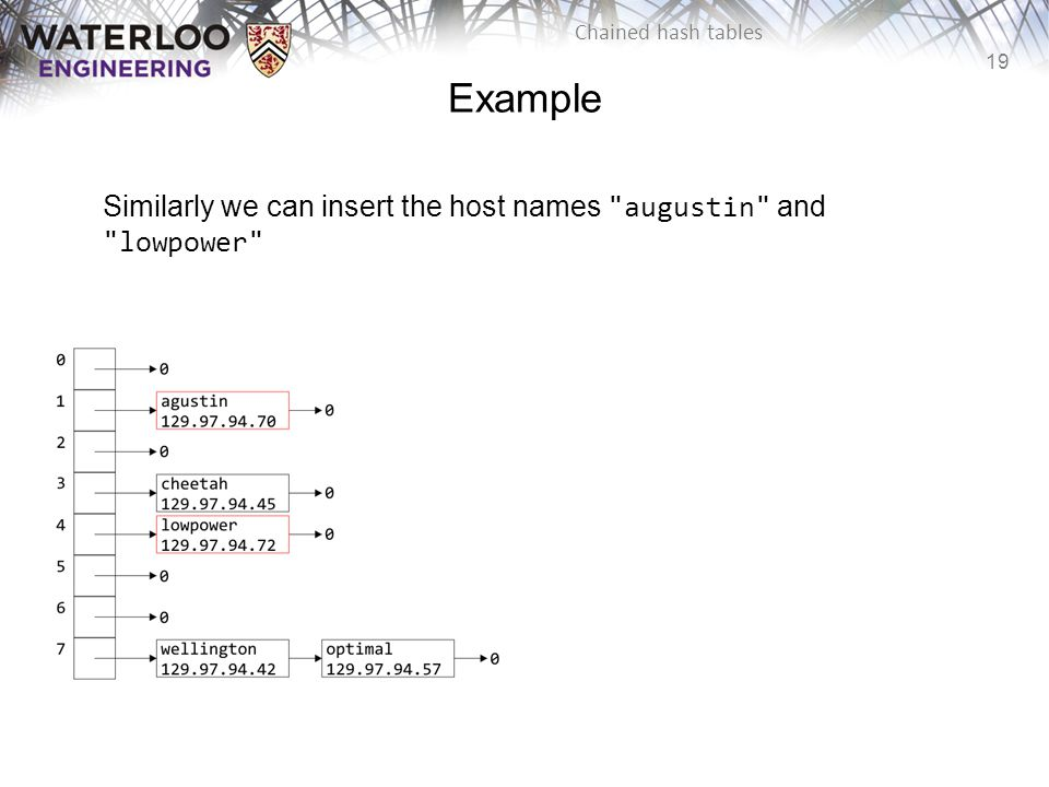 Example Similarly we can insert the host names augustin and lowpower