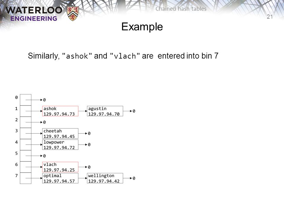 Example Similarly, ashok and vlach are entered into bin 7