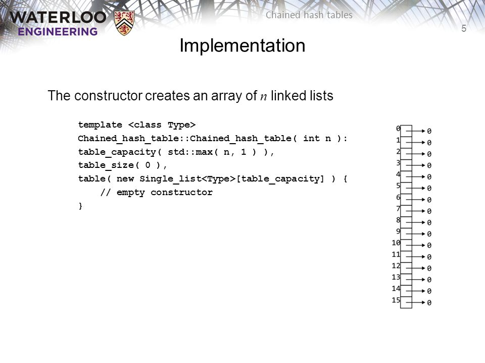 Implementation The constructor creates an array of n linked lists